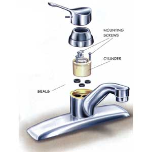 Ceramic-Disk Faucet Repairs, Fix a Leaking Kitchen Faucet | Best ...