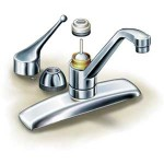 Fixing a Leaky Bathroom Sink Faucet: Ball-type Faucets Repair