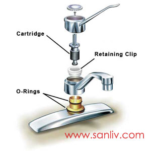 Bath Tub Faucet Drips - How To Replace A Faucet Washer To Stop