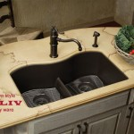 Choose Most Popular Kitchen Faucet by Categories